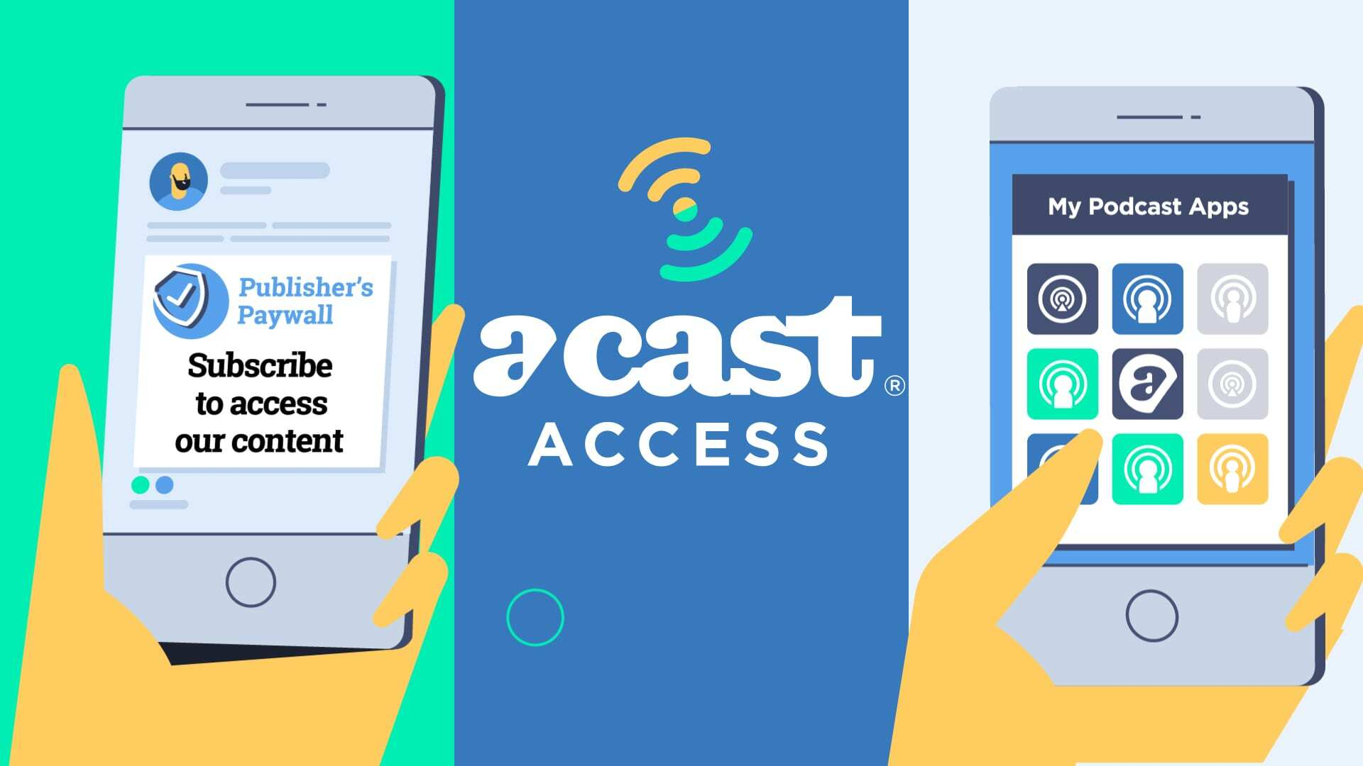 https://www.moveanimation.com/project/acast-access/